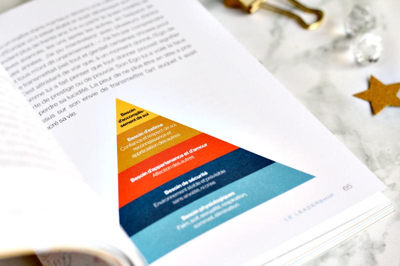 pyramide de maslow les 7 tremplins du succès livre