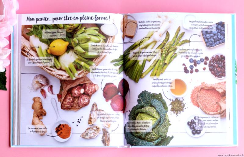 Cook positive panier vitalité conseils