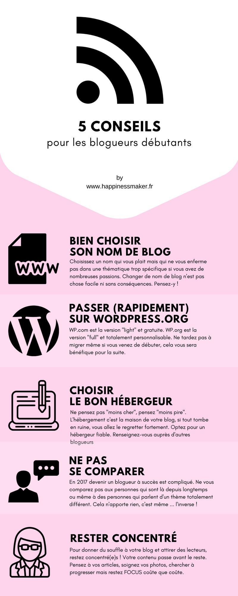 Commencer un blog conseils pour débutants infographie