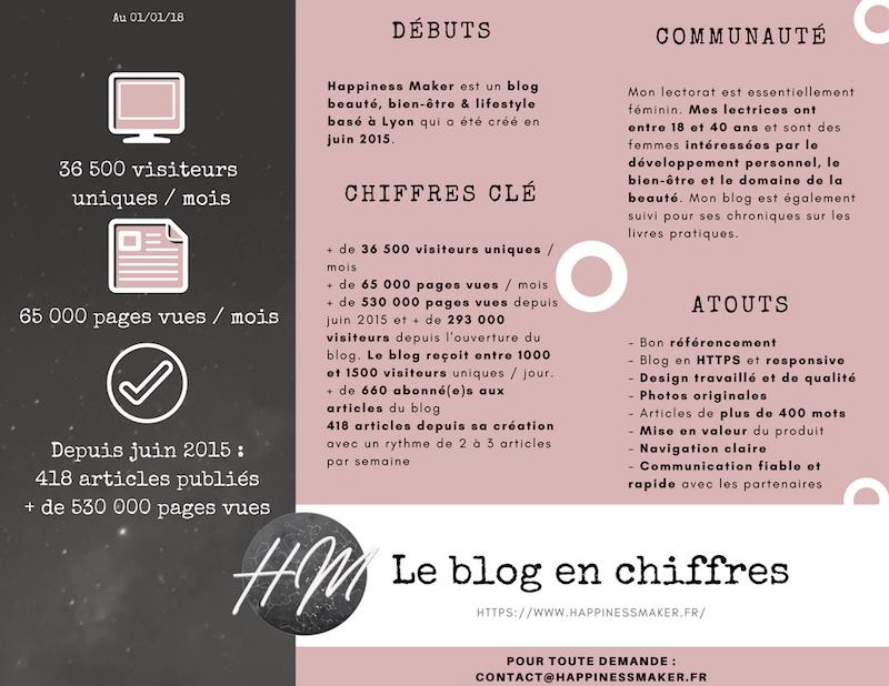 Media Kit - Happiness Maker blogueuse beauté Lyon